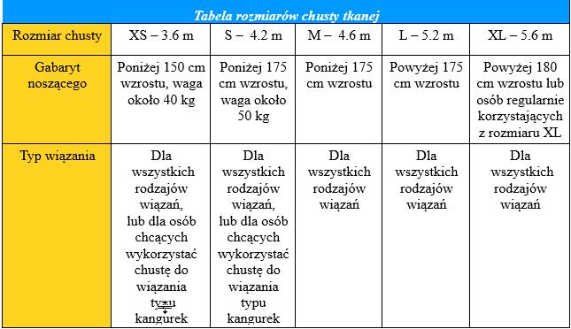 tabelka-chysty-tkanej